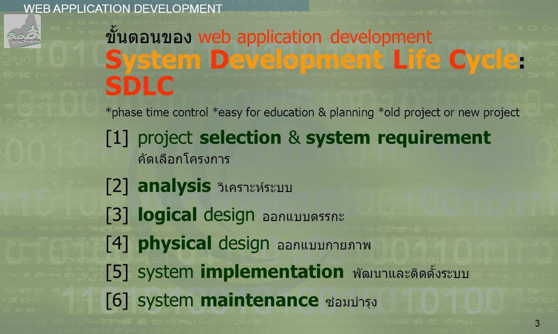 [1] project selection & system requirement คัดเลือกโครงการ